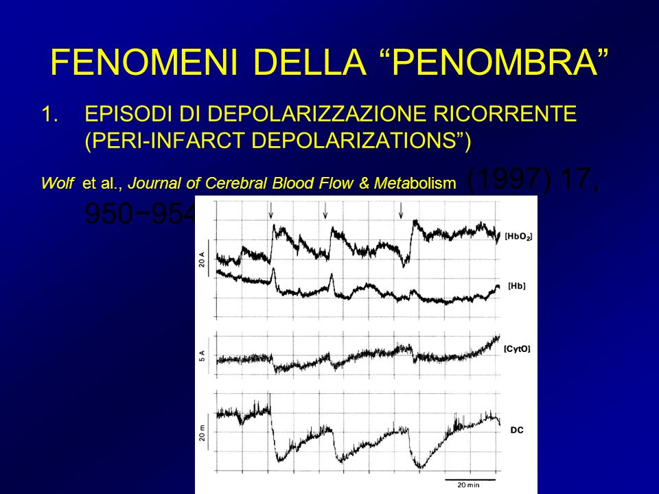 FENOMENI DELLA PENOMBRA 1.EPISODI DI DEPOLARIZZAZIONE RICORRENTE (PERI-INFARCT DEPOLARIZATIONS) Wolf et al., Journal of Cerebral Blood Flow & Metaboli