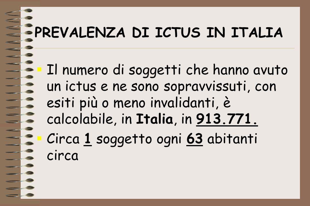 PREVALENZA DI ICTUS IN ITALIA Il numero di soggetti che hanno avuto un ictus e ne sono sopravvissuti, con esiti più o meno invalidanti, è calcolabile,