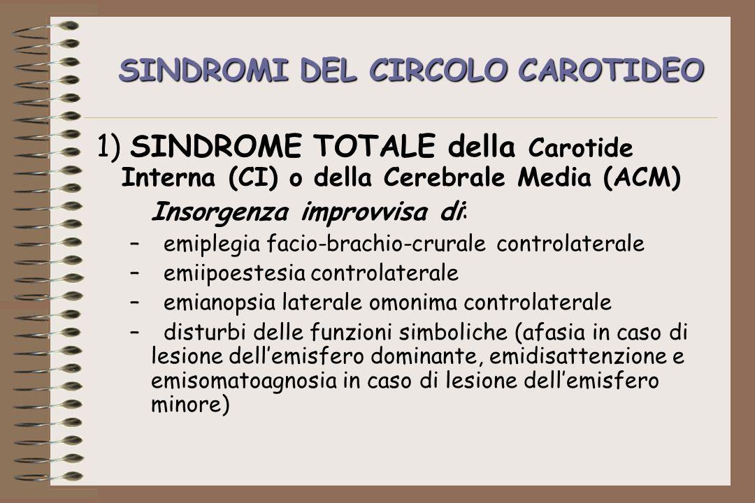 SINDROMI DEL CIRCOLO CAROTIDEO 1) SINDROME TOTALE della Carotide Interna (CI) o della Cerebrale Media (ACM) Insorgenza improvvisa di: –emiplegia facio