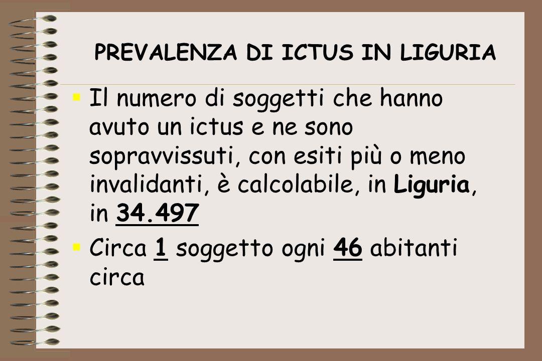 PRINCIPI GENERALI DI TERAPIA DELLA ISCHEMIA CEREBRALE ACUTA FOCALE 1.