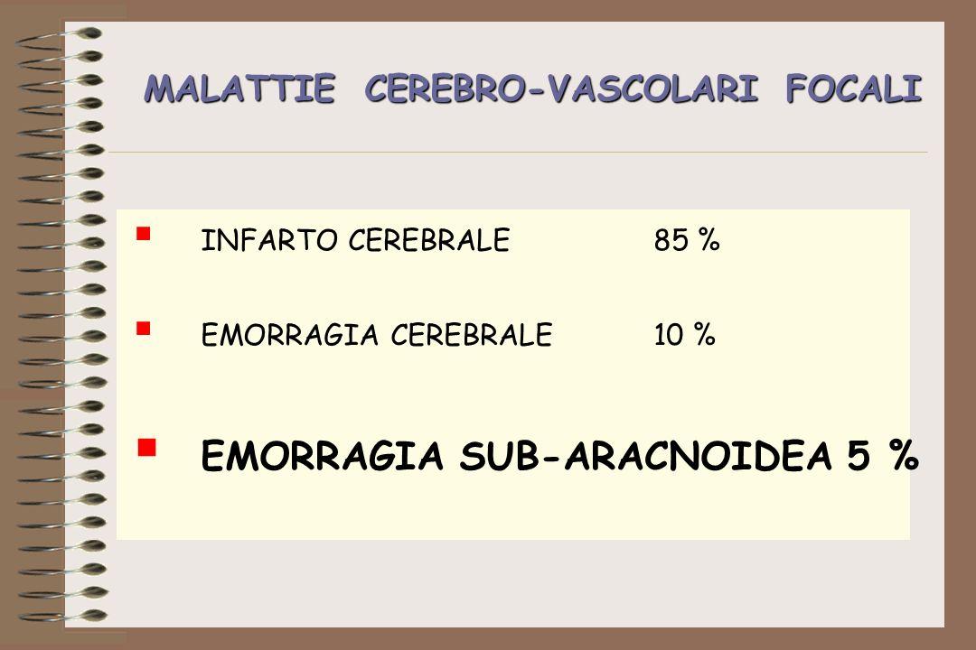 MALATTIE CEREBRO-VASCOLARI FOCALI INFARTO CEREBRALE 85 % EMORRAGIA CEREBRALE 10 % EMORRAGIA SUB-ARACNOIDEA 5 %