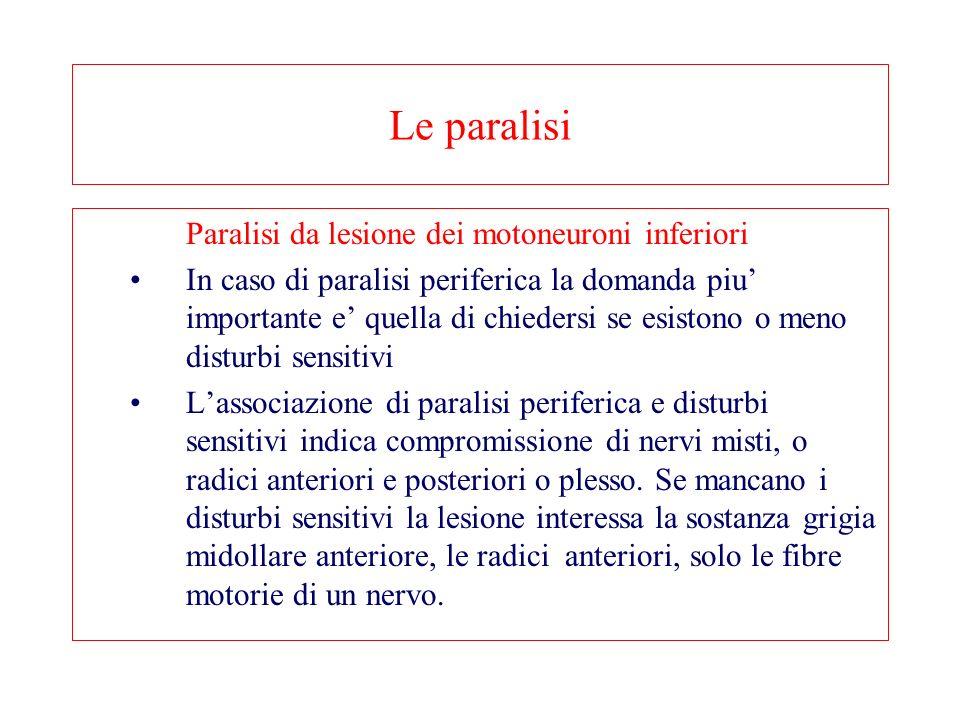 Le paralisi Paralisi da lesione dei motoneuroni inferiori In caso di paralisi periferica la domanda piu importante e quella di chiedersi se esistono o meno disturbi sensitivi Lassociazione di paralisi periferica e disturbi sensitivi indica compromissione di nervi misti, o radici anteriori e posteriori o plesso.