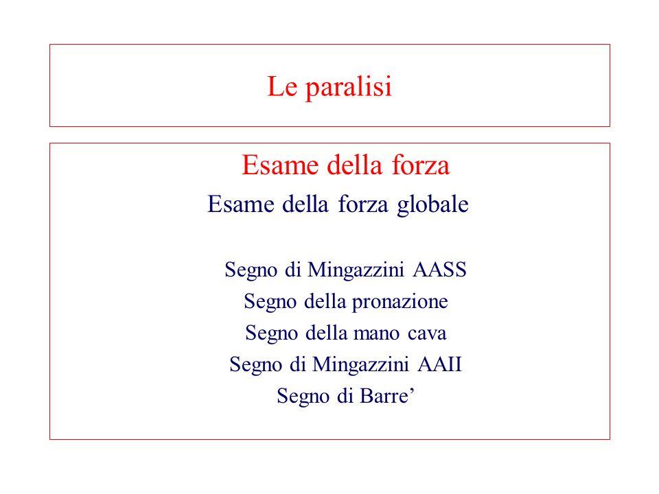 Le paralisi Esame della forza Esame della forza globale Segno di Mingazzini AASS Segno della pronazione Segno della mano cava Segno di Mingazzini AAII Segno di Barre