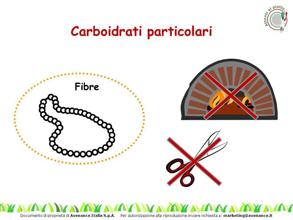 Documento di proprietà di Avenance Italia S.p.A. Per autorizzazione alla riproduzione inviare richiesta a: marketing@avenance.it Carboidrati particola