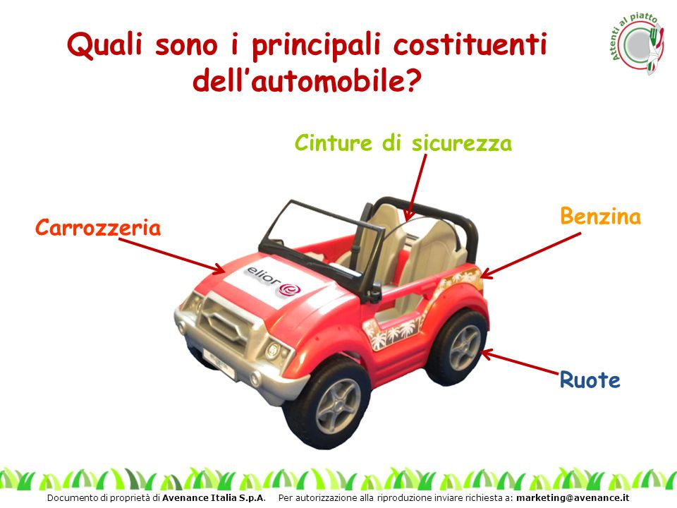 Documento di proprietà di Avenance Italia S.p.A. Per autorizzazione alla riproduzione inviare richiesta a: marketing@avenance.it Quali sono i principa