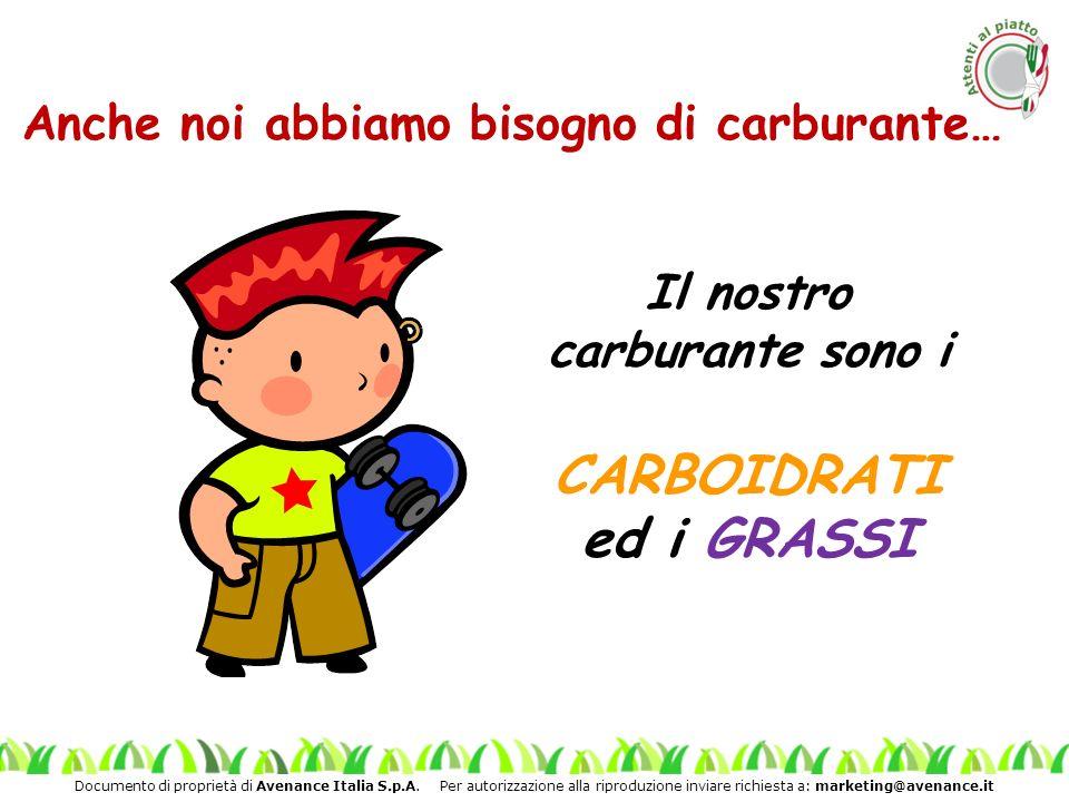 Documento di proprietà di Avenance Italia S.p.A. Per autorizzazione alla riproduzione inviare richiesta a: marketing@avenance.it Anche noi abbiamo bis