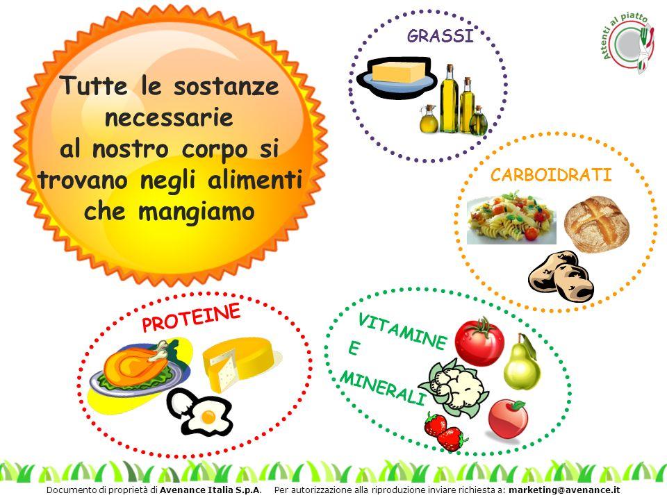 Documento di proprietà di Avenance Italia S.p.A. Per autorizzazione alla riproduzione inviare richiesta a: marketing@avenance.it PROTEINE GRASSI Tutte