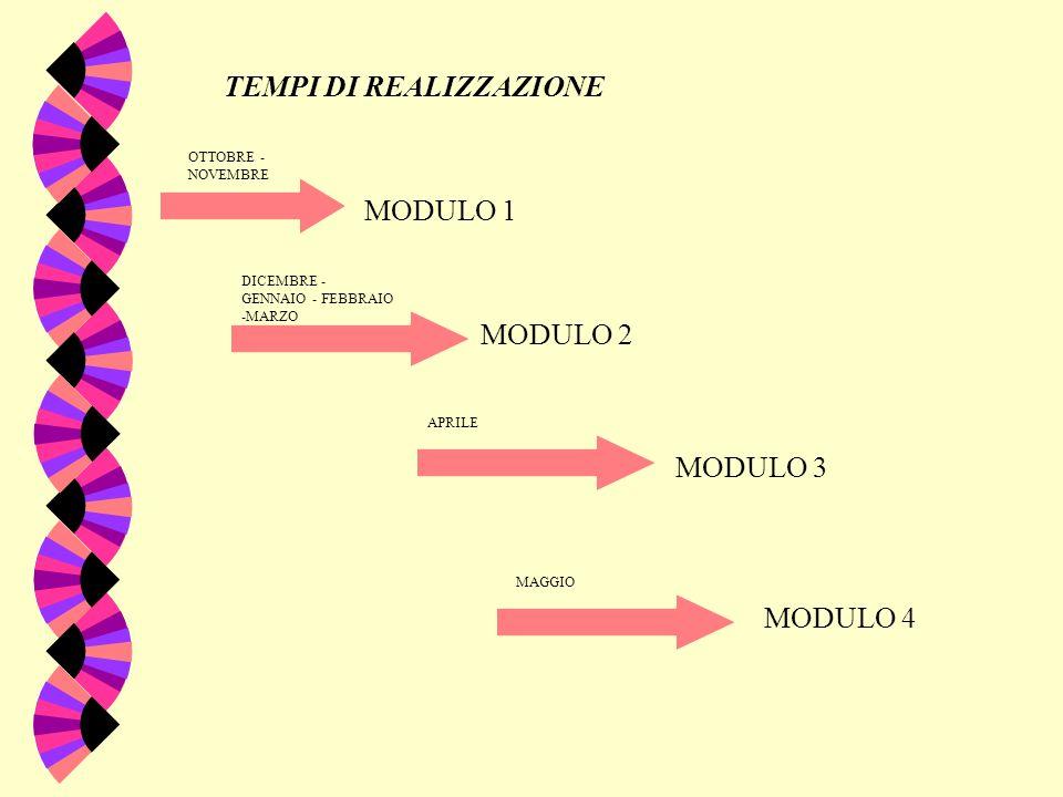 TEMPI DI REALIZZAZIONE MODULO 1 MODULO 2 MODULO 3 MODULO 4 OTTOBRE - NOVEMBRE DICEMBRE - GENNAIO - FEBBRAIO -MARZO MAGGIO APRILE