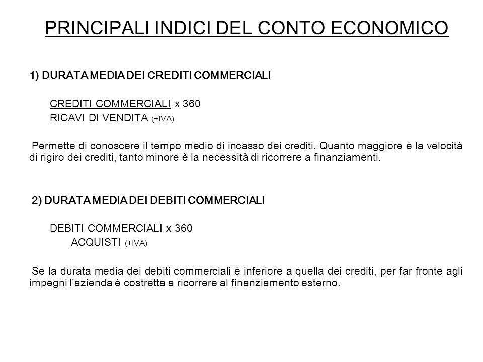 PRINCIPALI INDICI DEL CONTO ECONOMICO 1) DURATA MEDIA DEI CREDITI COMMERCIALI CREDITI COMMERCIALI x 360 RICAVI DI VENDITA (+IVA) Permette di conoscere