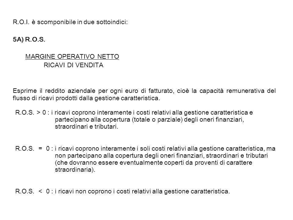 R.O.I. è scomponibile in due sottoindici: 5A) R.O.S. MARGINE OPERATIVO NETTO RICAVI DI VENDITA Esprime il reddito aziendale per ogni euro di fatturato