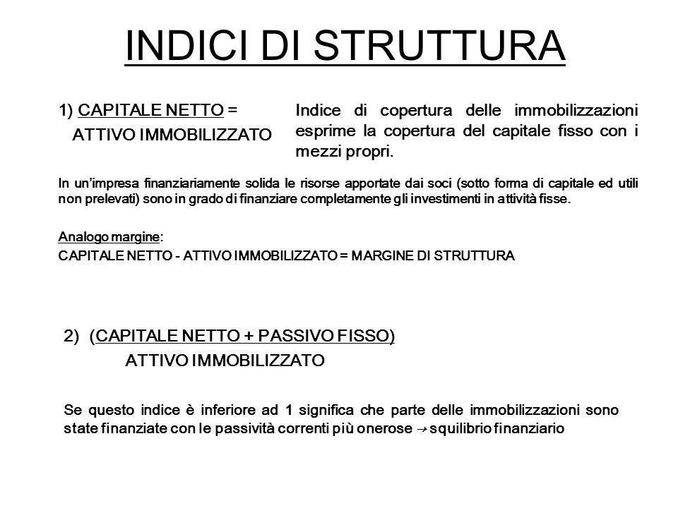 INDICI DI STRUTTURA 1) CAPITALE NETTO = ATTIVO IMMOBILIZZATO Indice di copertura delle immobilizzazioni esprime la copertura del capitale fisso con i