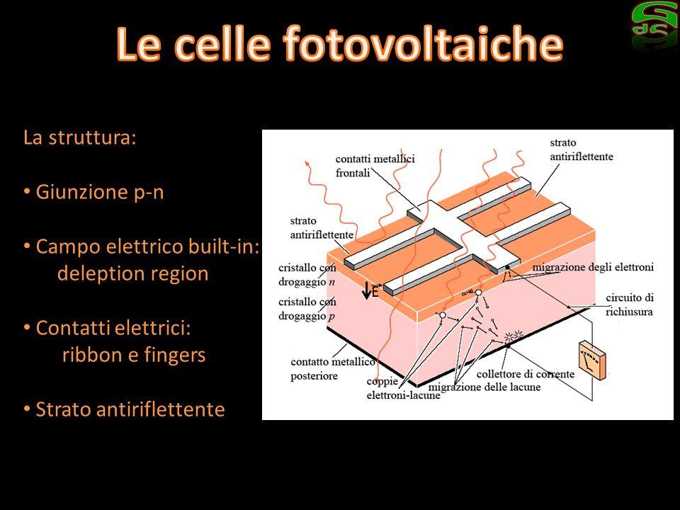 La struttura: Giunzione p-n Campo elettrico built-in: deleption region Contatti elettrici: ribbon e fingers Strato antiriflettente E