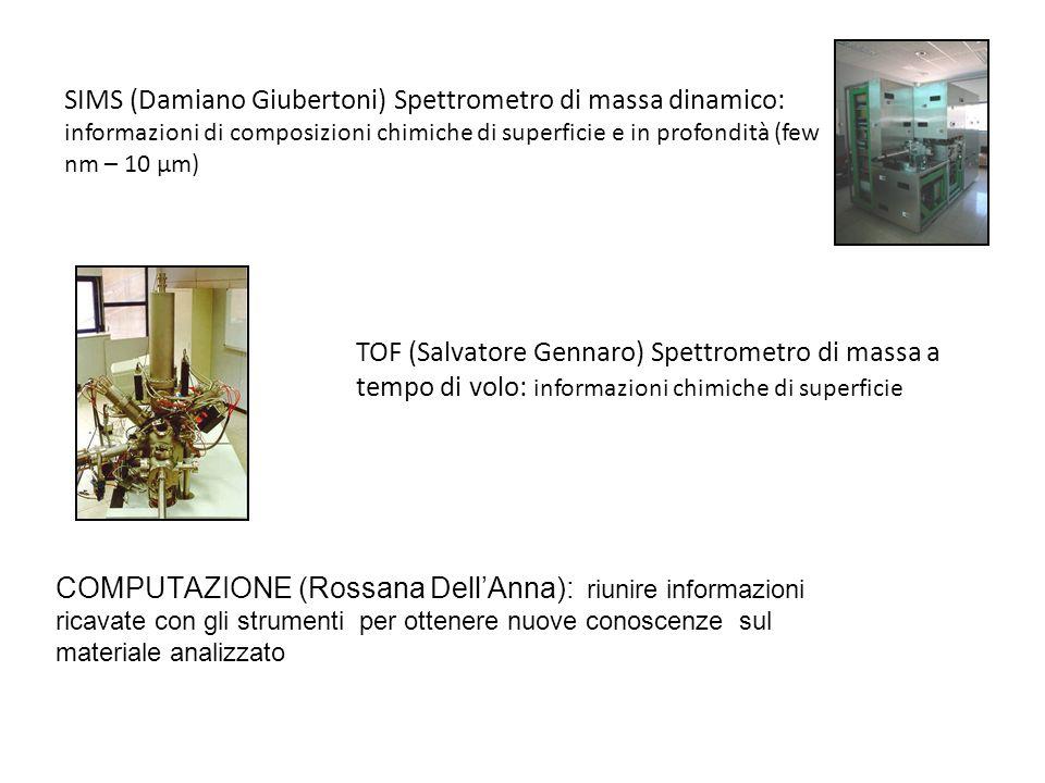 SIMS (Damiano Giubertoni) Spettrometro di massa dinamico: informazioni di composizioni chimiche di superficie e in profondità (few nm – 10 μm) TOF (Salvatore Gennaro) Spettrometro di massa a tempo di volo: informazioni chimiche di superficie COMPUTAZIONE (Rossana DellAnna): riunire informazioni ricavate con gli strumenti per ottenere nuove conoscenze sul materiale analizzato