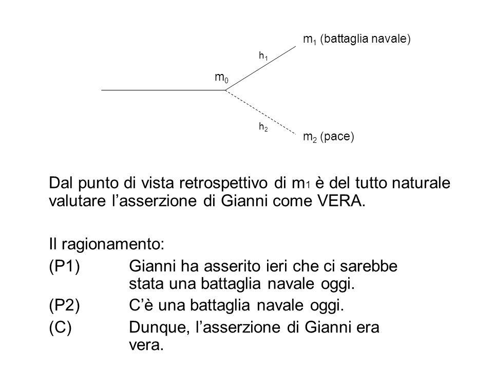 Dal punto di vista retrospettivo di m 1 è del tutto naturale valutare lasserzione di Gianni come VERA.