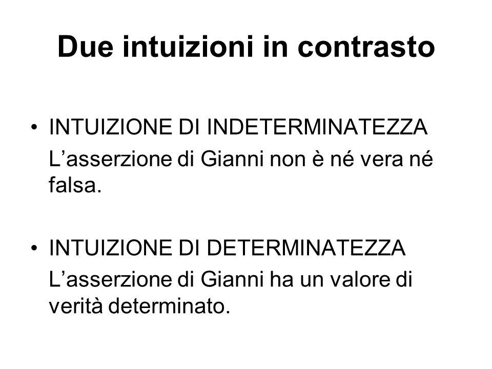 Due intuizioni in contrasto INTUIZIONE DI INDETERMINATEZZA Lasserzione di Gianni non è né vera né falsa.