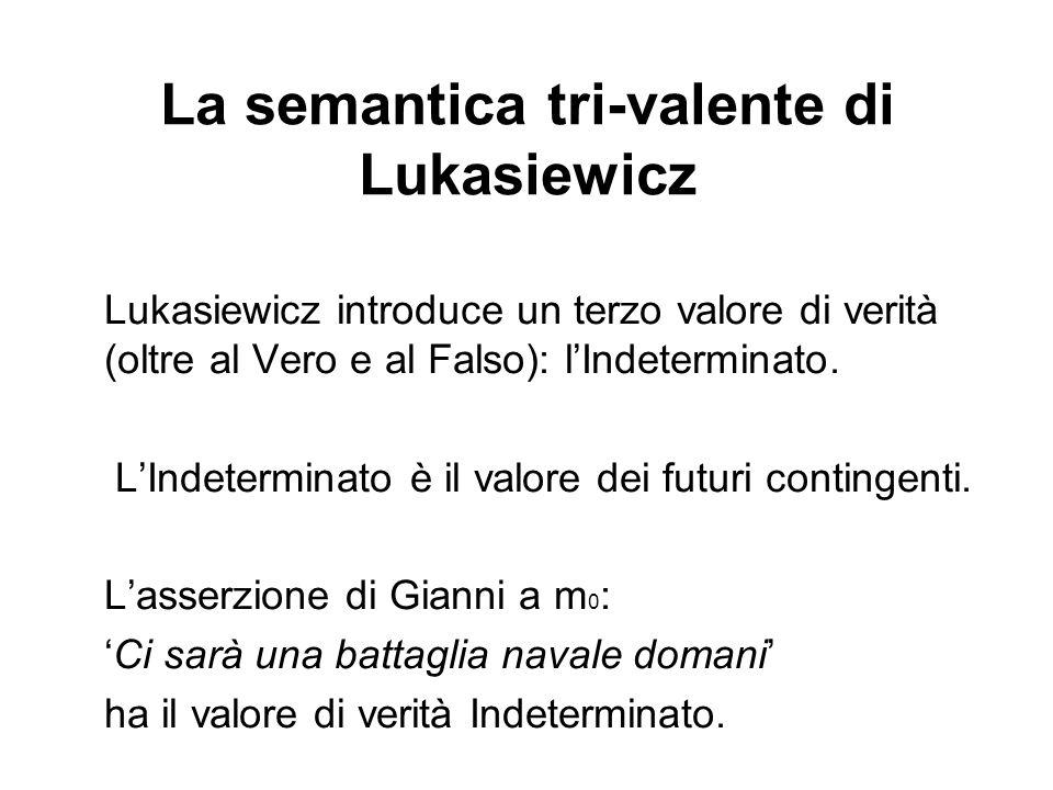 La semantica tri-valente di Lukasiewicz Lukasiewicz introduce un terzo valore di verità (oltre al Vero e al Falso): lIndeterminato.