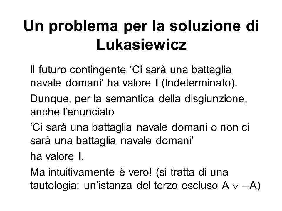 Un problema per la soluzione di Lukasiewicz Il futuro contingente Ci sarà una battaglia navale domani ha valore I (Indeterminato).