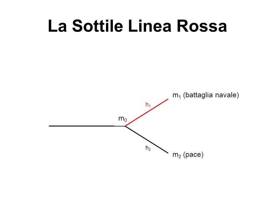La Sottile Linea Rossa h1h1 h2h2 m0 m0 m 1 (battaglia navale) m 2 (pace)