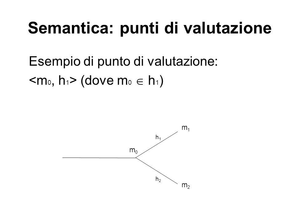 Semantica: punti di valutazione Esempio di punto di valutazione: (dove m 0 h 1 ) h1h1 h2h2 m0 m0 m1m1 m2m2