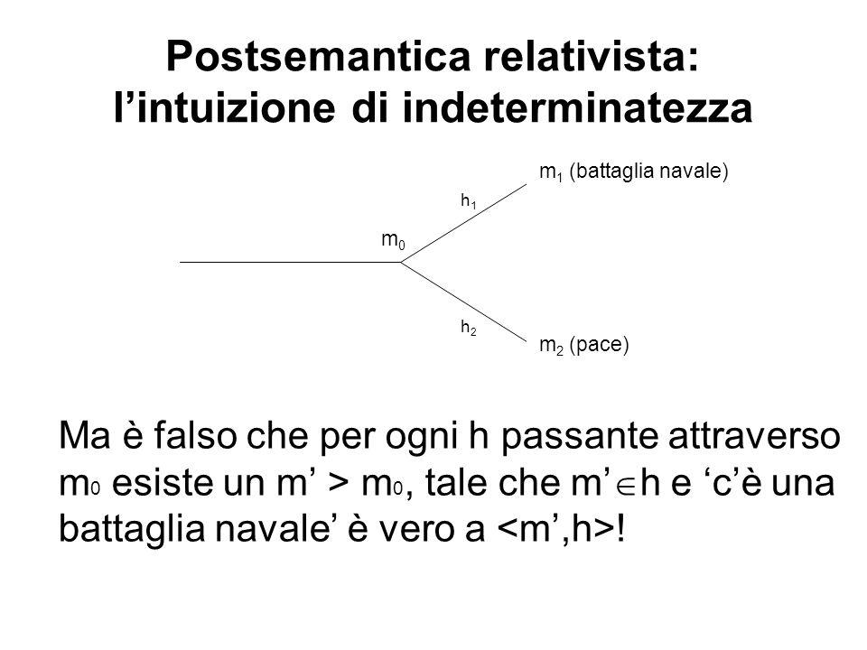 Postsemantica relativista: lintuizione di indeterminatezza Ma è falso che per ogni h passante attraverso m 0 esiste un m > m 0, tale che m h e cè una battaglia navale è vero a .