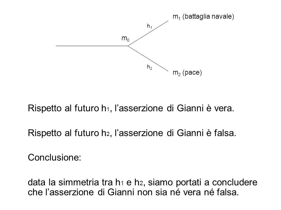 Rispetto al futuro h 1, lasserzione di Gianni è vera.
