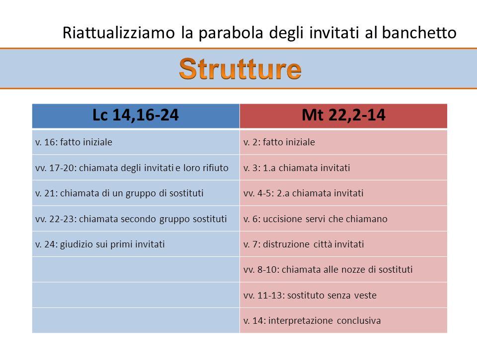 Lc 14,16-24Mt 22,2-14 v. 16: fatto inizialev. 2: fatto iniziale vv.