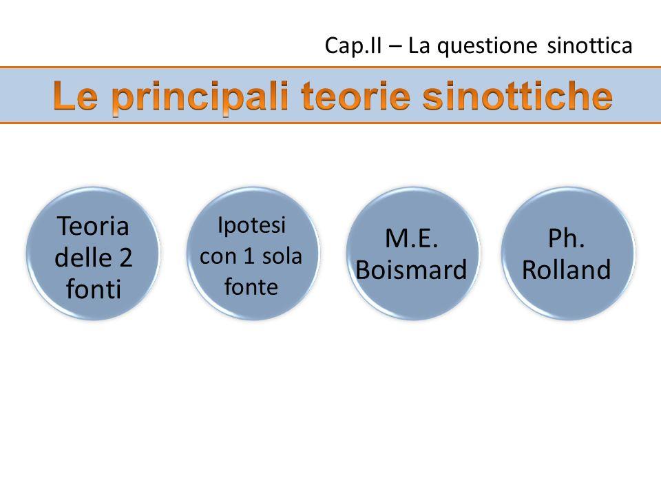 Cap.II – La questione sinottica Teoria delle 2 fonti M.E. Boismard Ipotesi con 1 sola fonte Ph. Rolland