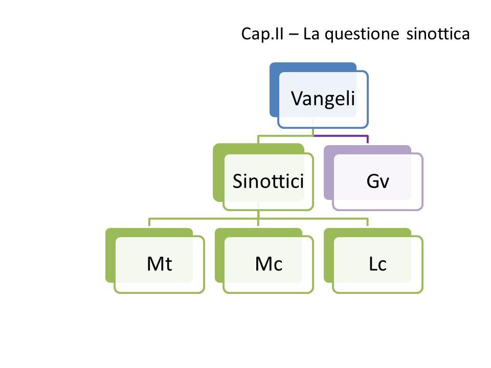 Cap.II – La questione sinottica Teoria delle 2 fonti M.E.