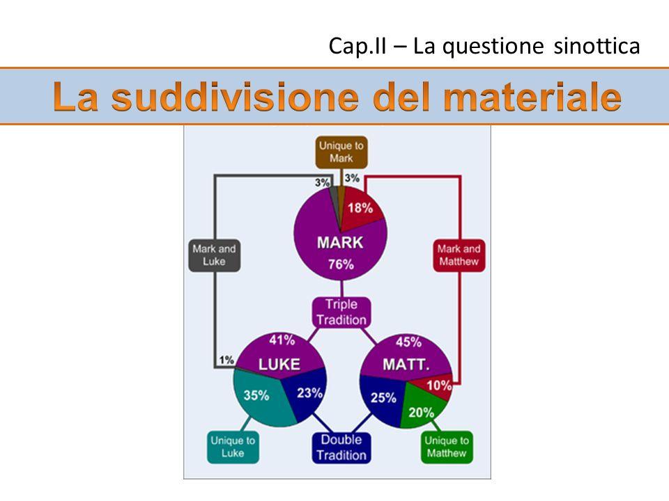 Cap.II – La questione sinottica AC C BC ABCR Q ACQM ML BCQL