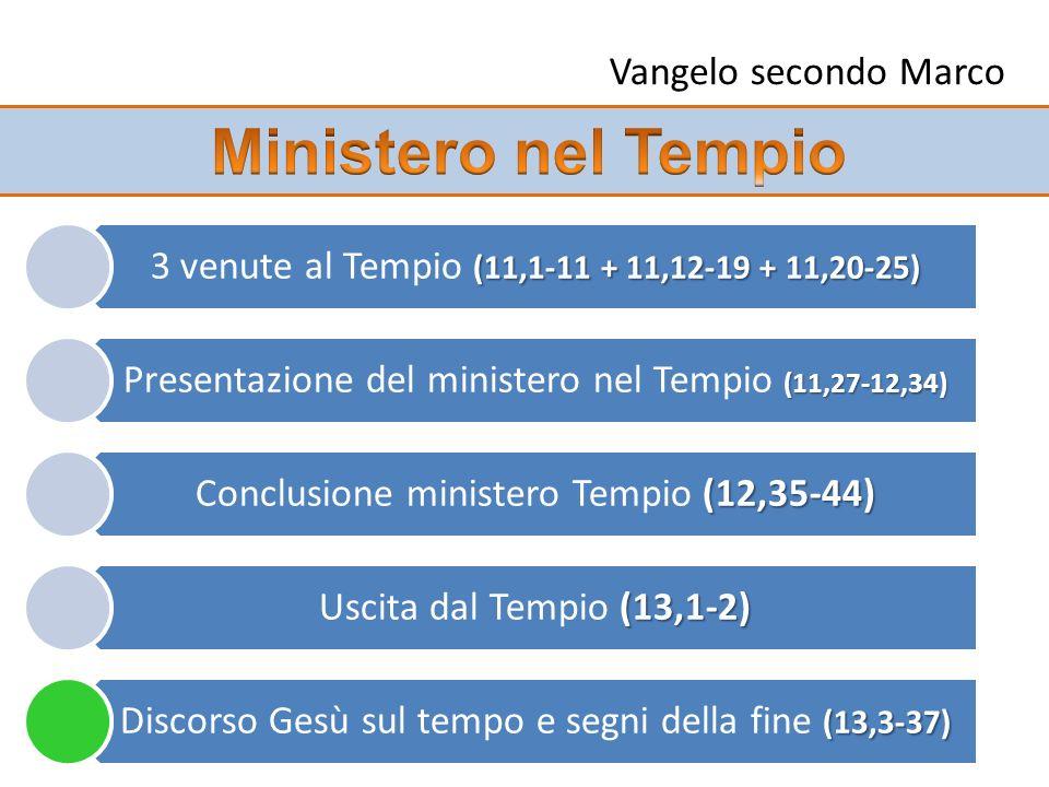 Vangelo secondo Marco (11,1-11 + 11,12-19 + 11,20-25) 3 venute al Tempio (11,1-11 + 11,12-19 + 11,20-25) (11,27-12,34) Presentazione del ministero nel Tempio (11,27-12,34) (12,35-44) Conclusione ministero Tempio (12,35-44) (13,1-2) Uscita dal Tempio (13,1-2) (13,3-37) Discorso Gesù sul tempo e segni della fine (13,3-37)