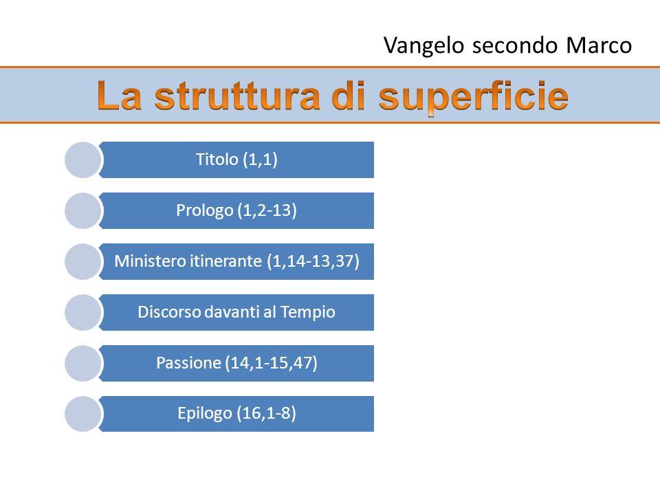 Titolo (1,1) Prologo (1,2-13) Ministero itinerante (1,14-13,37) Discorso davanti al Tempio Passione (14,1-15,47) Epilogo (16,1-8)