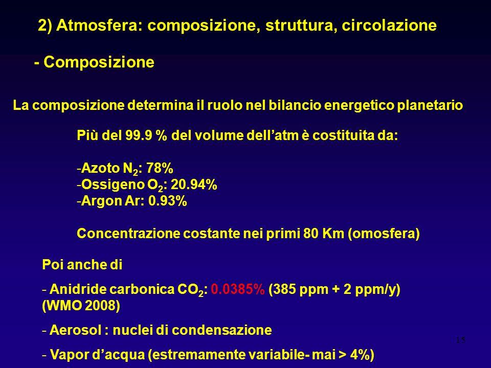 15 2) Atmosfera: composizione, struttura, circolazione - Composizione La composizione determina il ruolo nel bilancio energetico planetario Più del 99