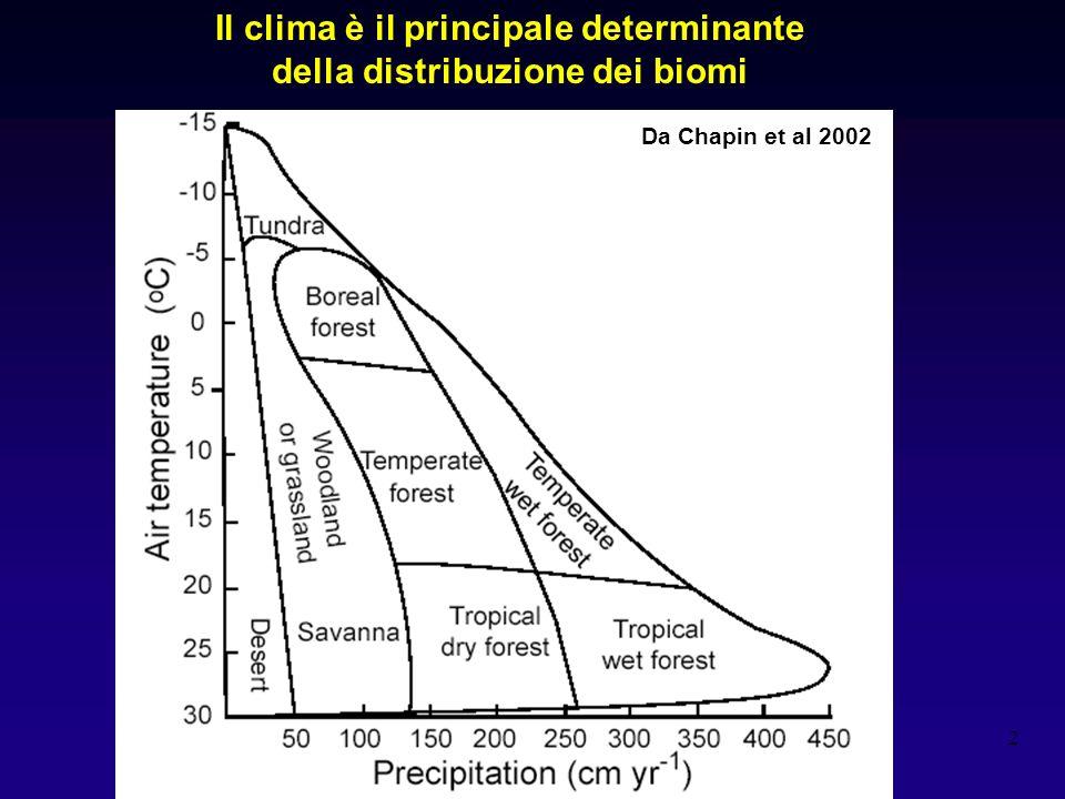 2 Il clima è il principale determinante della distribuzione dei biomi Da Chapin et al 2002