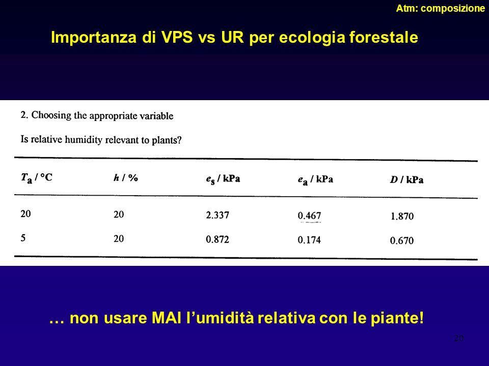20 Importanza di VPS vs UR per ecologia forestale … non usare MAI lumidità relativa con le piante! Atm: composizione