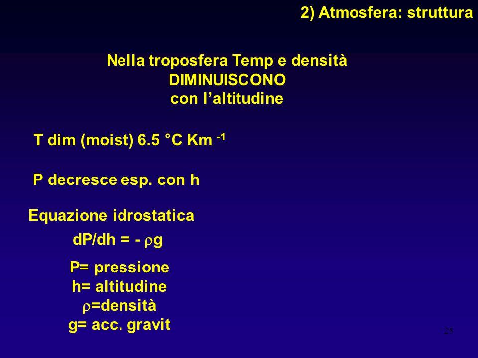 25 2) Atmosfera: struttura Nella troposfera Temp e densità DIMINUISCONO con laltitudine dP/dh = - g P= pressione h= altitudine =densità g= acc. gravit