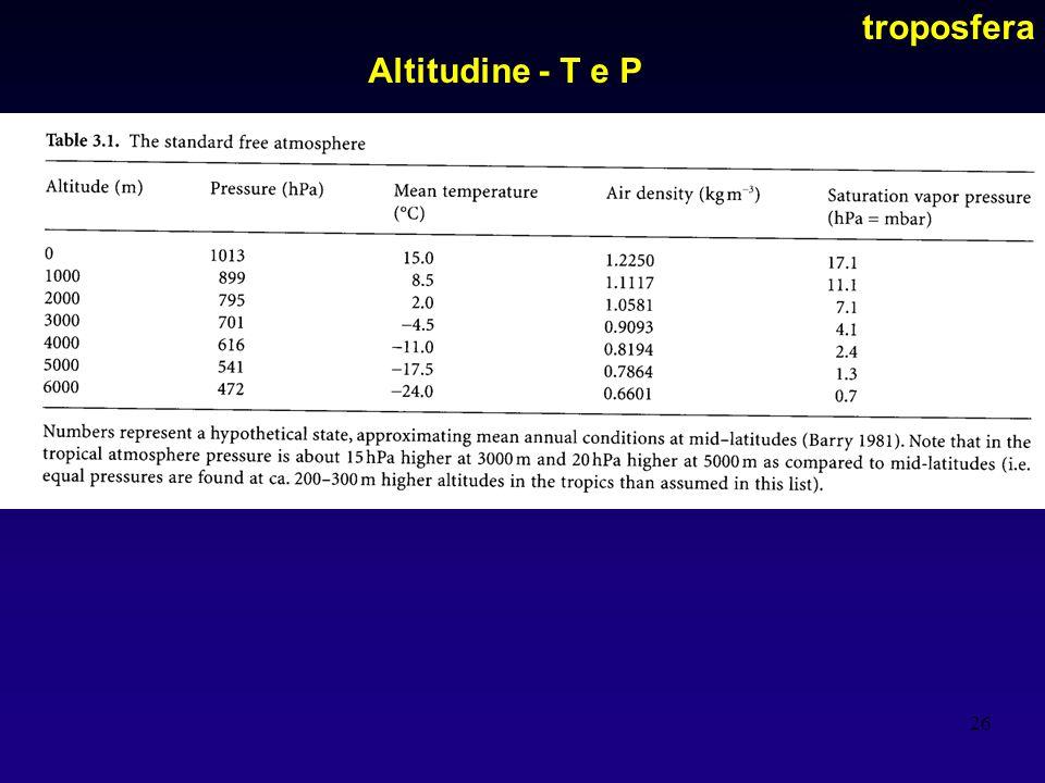 26 Altitudine - T e P troposfera
