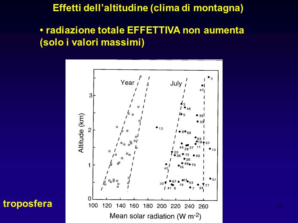 28 radiazione totale EFFETTIVA non aumenta (solo i valori massimi) Effetti dellaltitudine (clima di montagna) troposfera