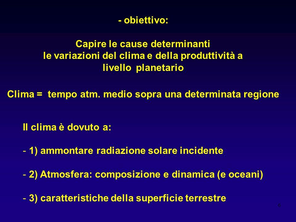 6 Clima = tempo atm. medio sopra una determinata regione Il clima è dovuto a: - 1) ammontare radiazione solare incidente - 2) Atmosfera: composizione
