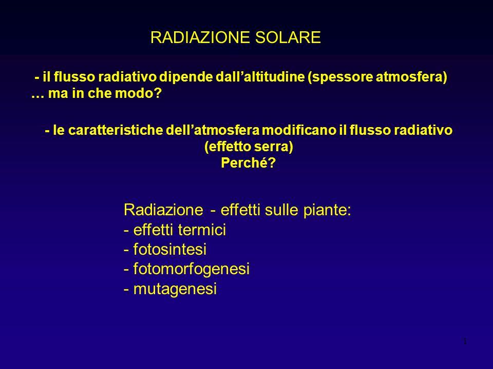 1 RADIAZIONE SOLARE - il flusso radiativo dipende dallaltitudine (spessore atmosfera) … ma in che modo? - le caratteristiche dellatmosfera modificano