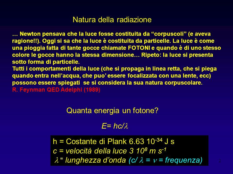2 Natura della radiazione … Newton pensava che la luce fosse costituita da corpuscoli (e aveva ragione!!). Oggi si sa che la luce è costituita da part
