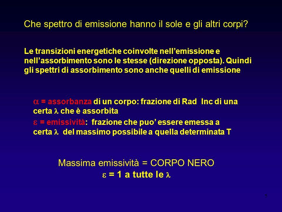 5 Che spettro di emissione hanno il sole e gli altri corpi? Le transizioni energetiche coinvolte nellemissione e nellassorbimento sono le stesse (dire