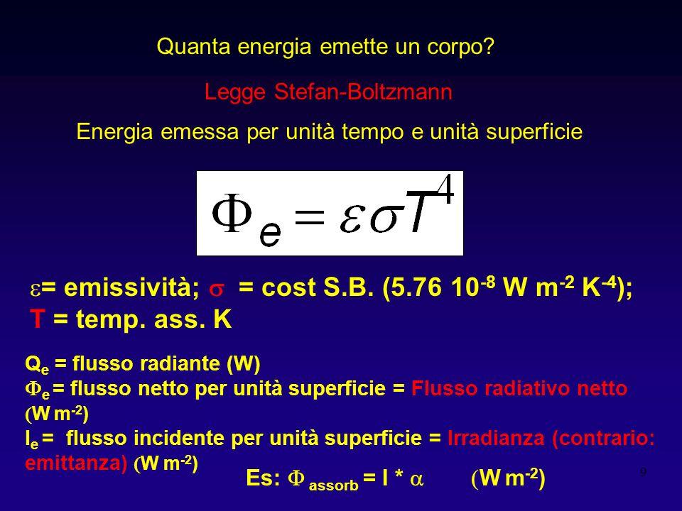 9 Quanta energia emette un corpo? Legge Stefan-Boltzmann Energia emessa per unità tempo e unità superficie Q e = flusso radiante (W) e = flusso netto