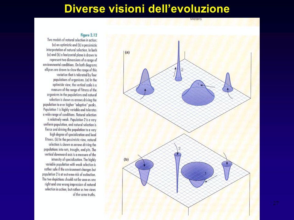 27 Diverse visioni dellevoluzione