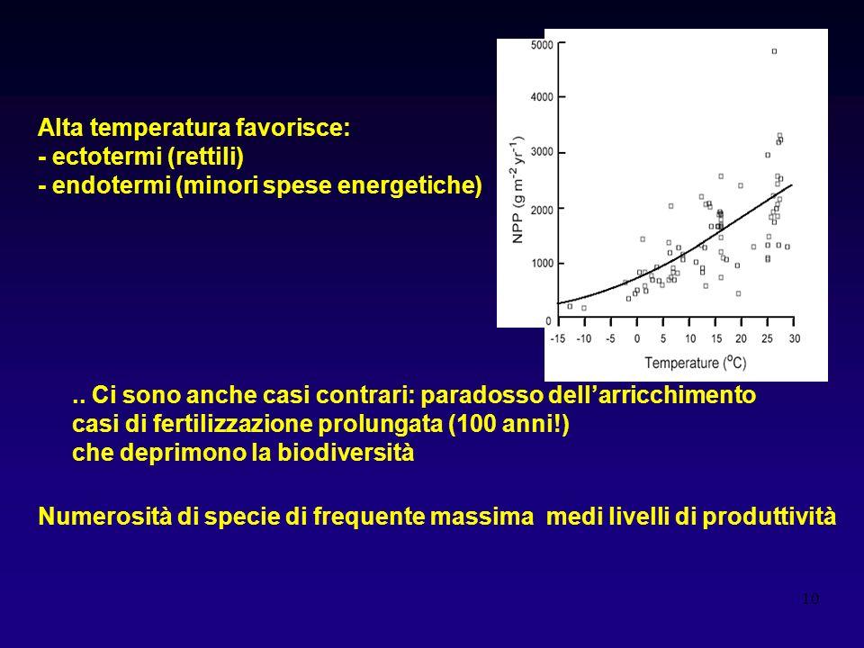 10 Alta temperatura favorisce: - ectotermi (rettili) - endotermi (minori spese energetiche)..