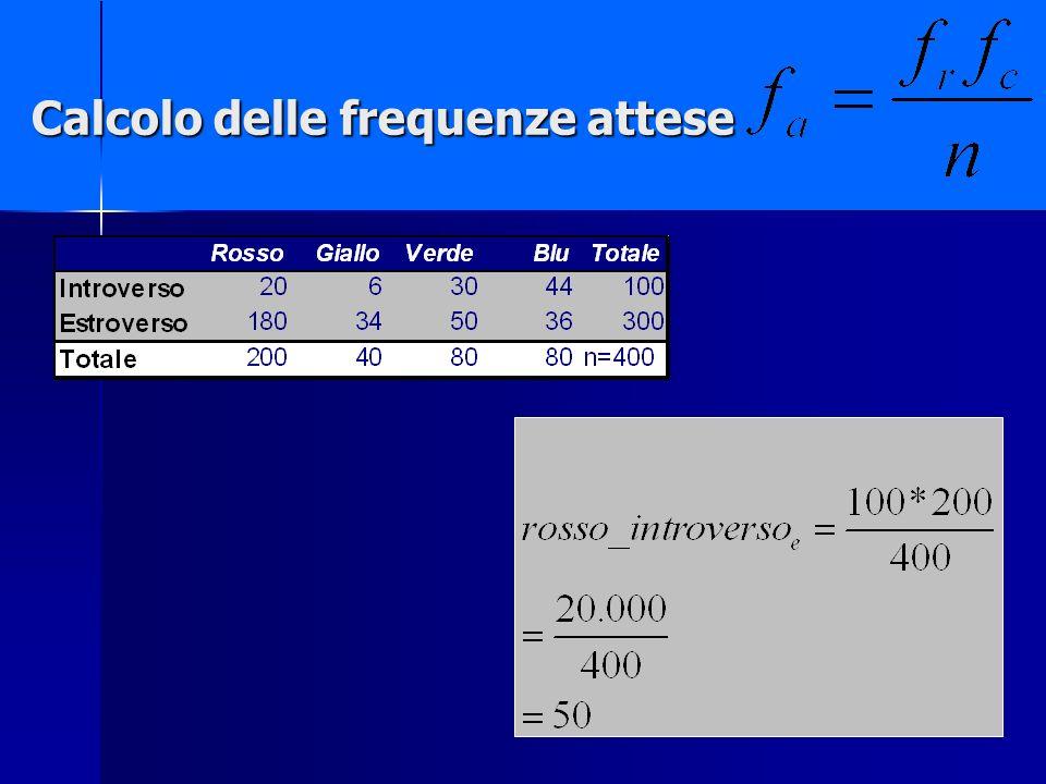 Calcolo delle frequenze attese