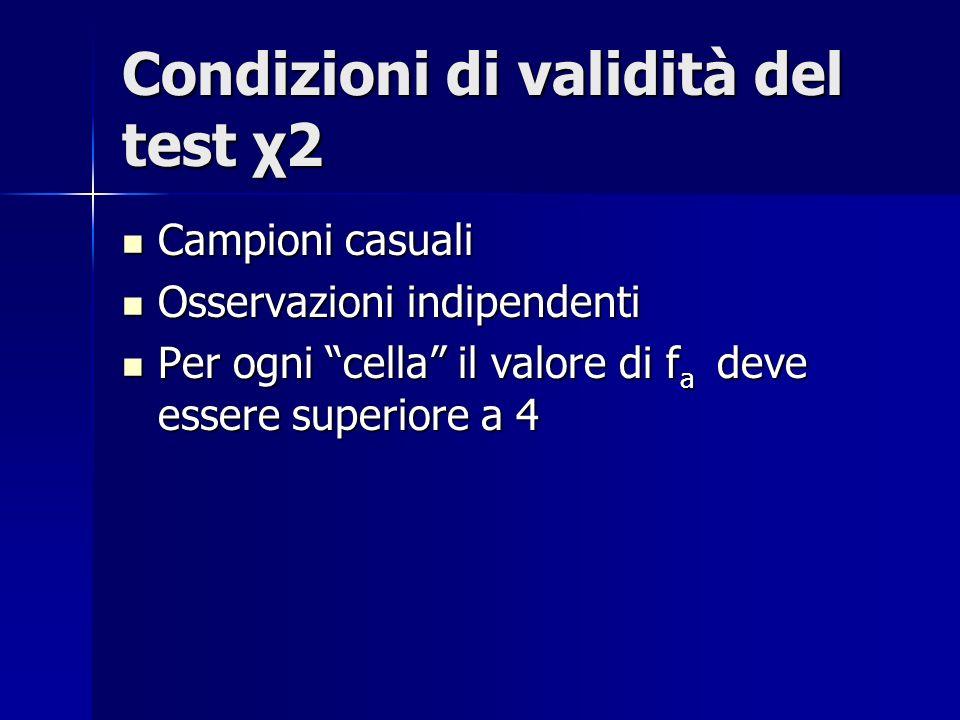 Condizioni di validità del test χ2 Campioni casuali Campioni casuali Osservazioni indipendenti Osservazioni indipendenti Per ogni cella il valore di f a deve essere superiore a 4 Per ogni cella il valore di f a deve essere superiore a 4