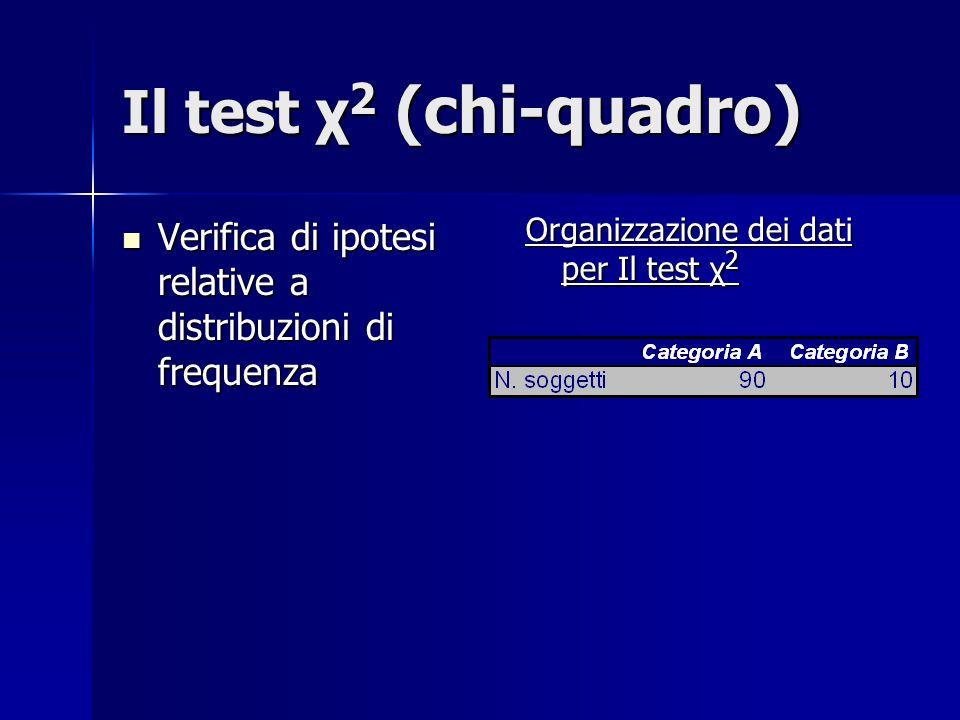 Il test χ 2 (chi-quadro) Verifica di ipotesi relative a distribuzioni di frequenza Verifica di ipotesi relative a distribuzioni di frequenza Organizzazione dei dati per Il test χ 2