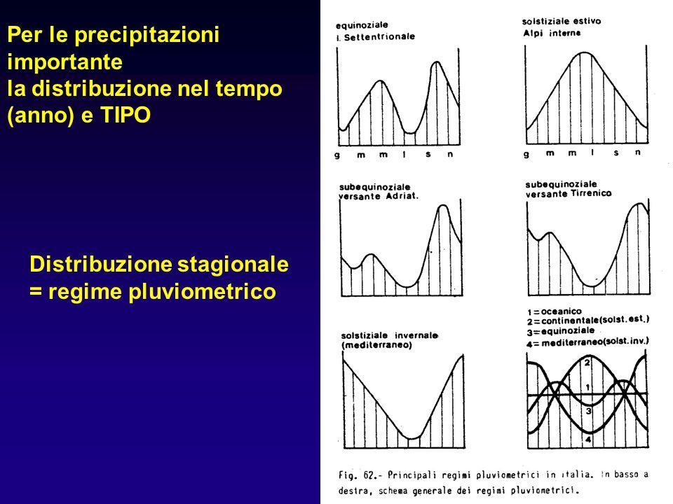 22 Per le precipitazioni importante la distribuzione nel tempo (anno) e TIPO Distribuzione stagionale = regime pluviometrico