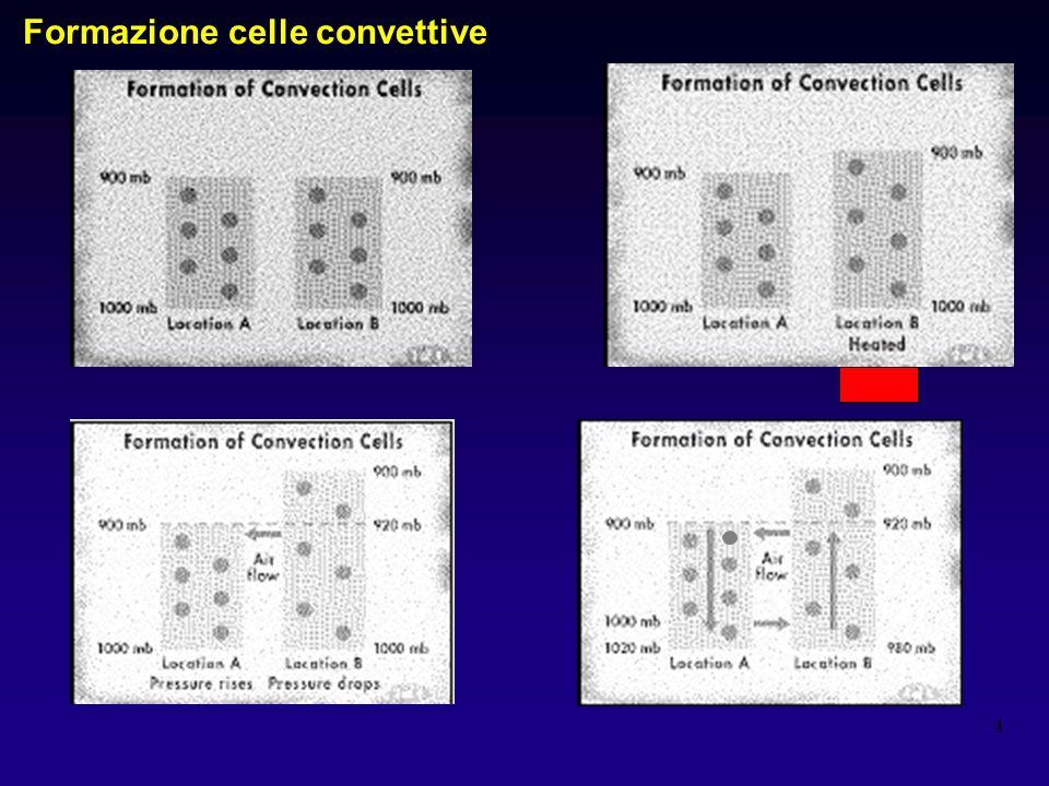 4 Formazione celle convettive