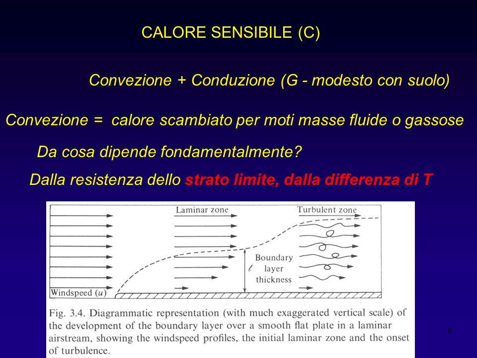 6 CALORE SENSIBILE (C) Convezione + Conduzione (G - modesto con suolo) Convezione = calore scambiato per moti masse fluide o gassose Da cosa dipende f